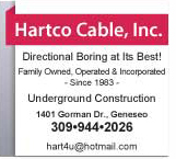Hartco Cable Inc